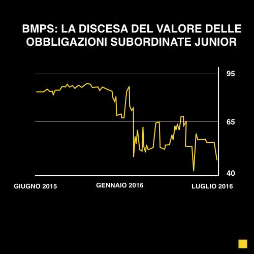 BMPS DISCESA.001