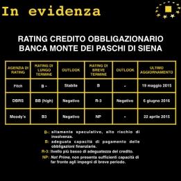 DIFESA RISPARMIO - RATING.001
